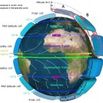 Earth_Global_Circulation